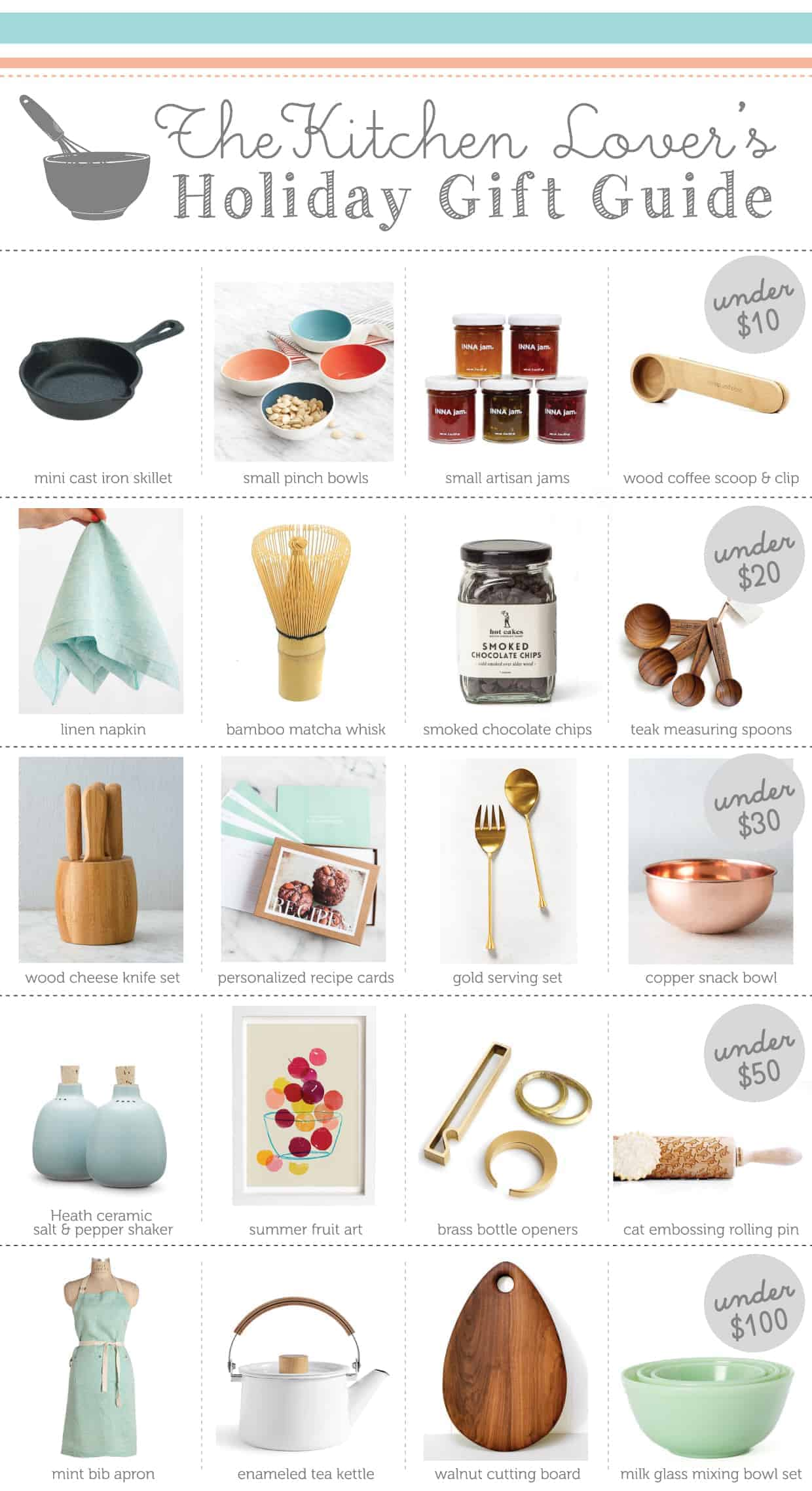 Kitchen lovers gift guide Gifts for kitchen lovers